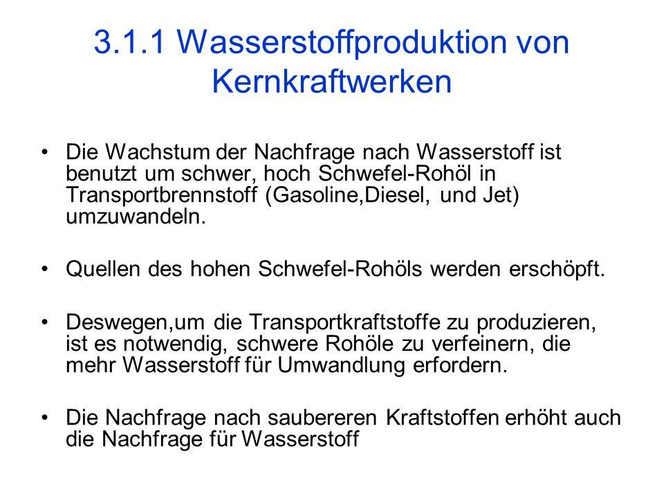 3.1.1 Wasserstoffproduktion von Kernkraftwerken Die Wachstum der Nachfrage nach Wasserstoff ist benutzt um schwer, hoch Schwefel-Rohöl in Transportbre