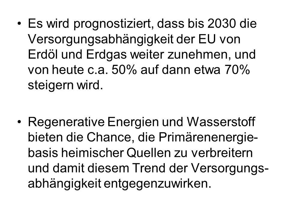 Es wird prognostiziert, dass bis 2030 die Versorgungsabhängigkeit der EU von Erdöl und Erdgas weiter zunehmen, und von heute c.a. 50% auf dann etwa 70
