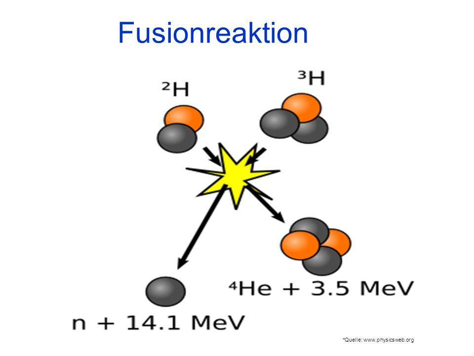 Fusionreaktion *Quelle: www.physicsweb.org