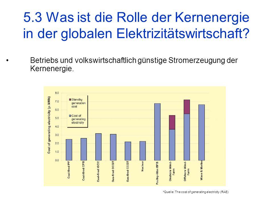 5.3 Was ist die Rolle der Kernenergie in der globalen Elektrizitätswirtschaft? Betriebs und volkswirtschaftlich günstige Stromerzeugung der Kernenergi