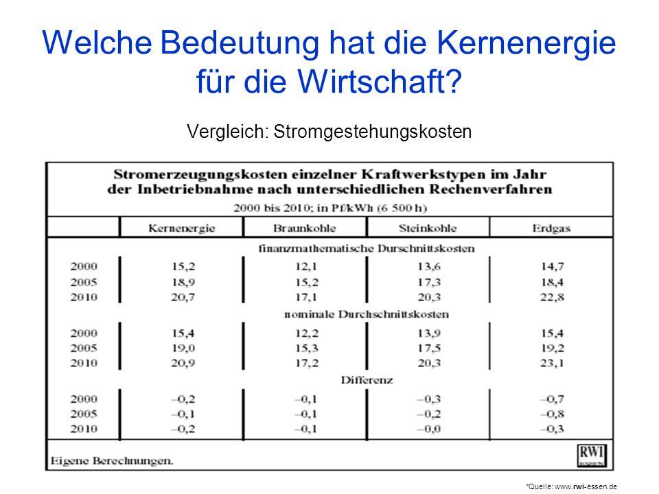 Vergleich: Stromgestehungskosten Welche Bedeutung hat die Kernenergie für die Wirtschaft? *Quelle: www.rwi-essen.de