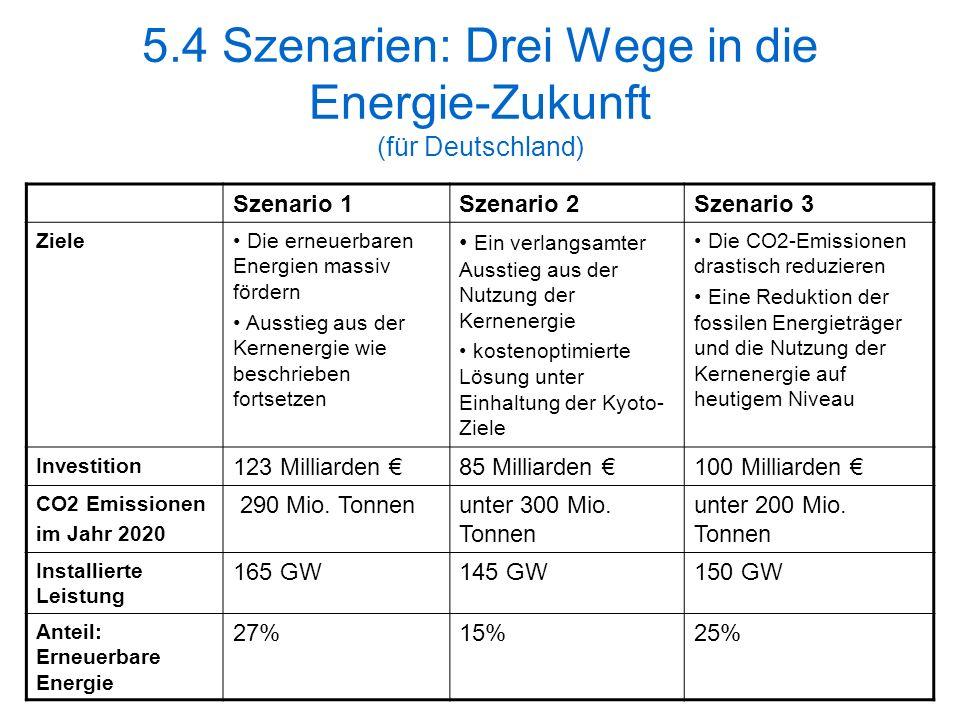 5.4 Szenarien: Drei Wege in die Energie-Zukunft (für Deutschland) Szenario 1Szenario 2Szenario 3 Ziele Die erneuerbaren Energien massiv fördern Aussti