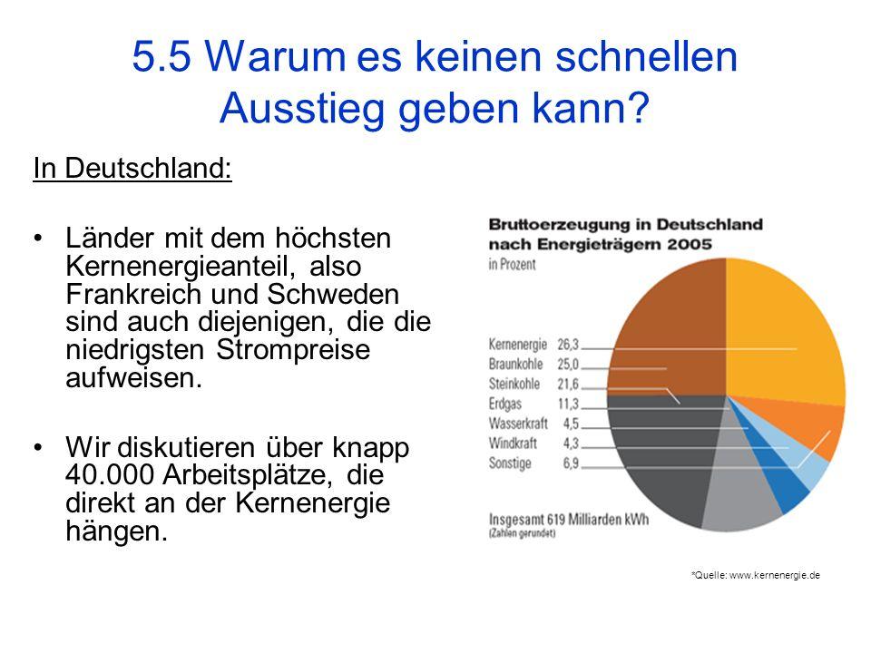 5.5 Warum es keinen schnellen Ausstieg geben kann? In Deutschland: Länder mit dem höchsten Kernenergieanteil, also Frankreich und Schweden sind auch d