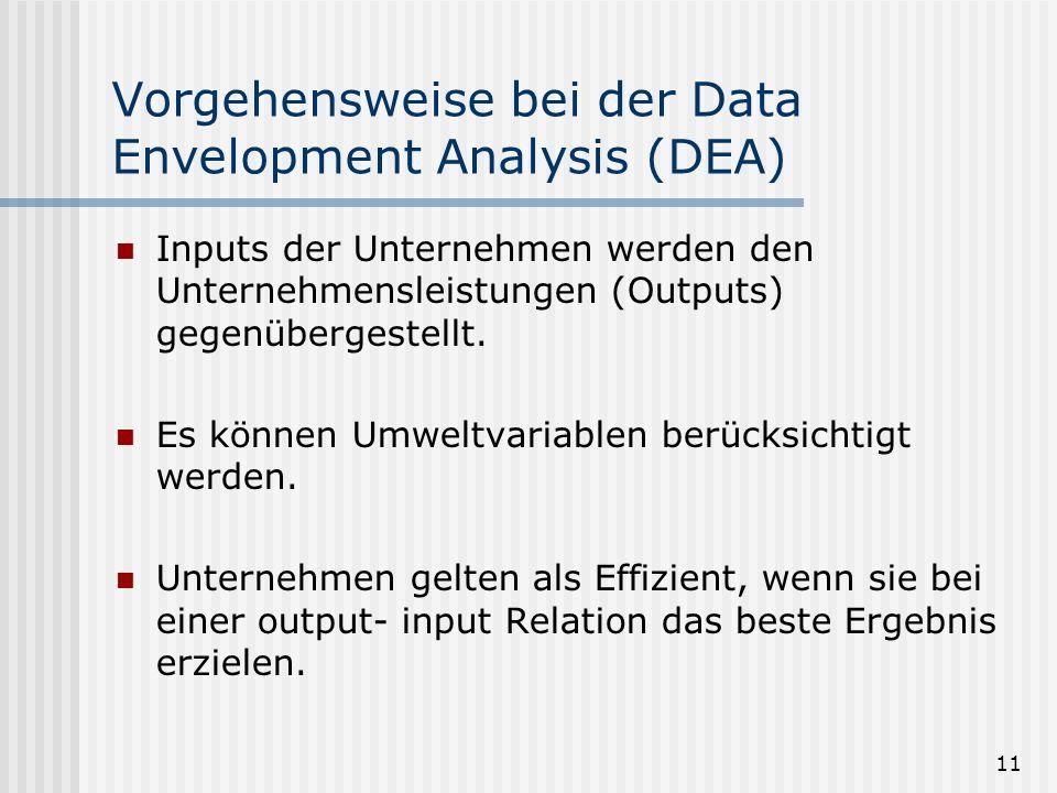 11 Vorgehensweise bei der Data Envelopment Analysis (DEA) Inputs der Unternehmen werden den Unternehmensleistungen (Outputs) gegenübergestellt.