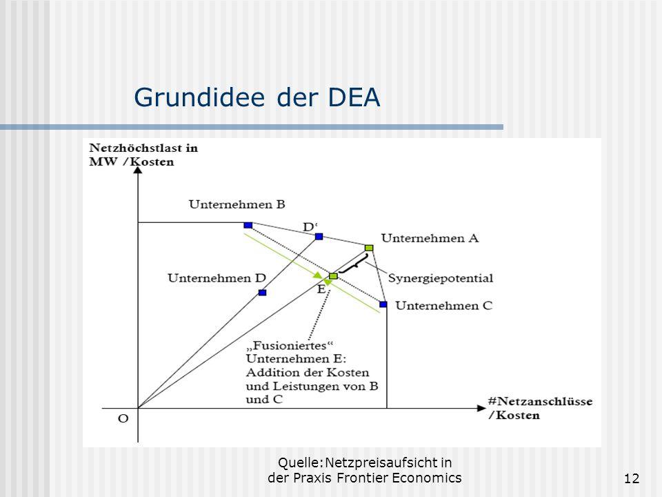 Quelle:Netzpreisaufsicht in der Praxis Frontier Economics12 Grundidee der DEA