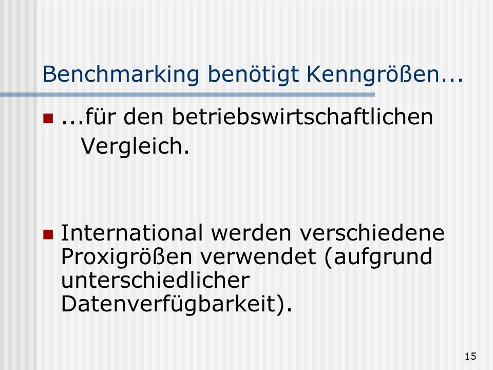 15 Benchmarking benötigt Kenngrößen......für den betriebswirtschaftlichen Vergleich. International werden verschiedene Proxigrößen verwendet (aufgrund