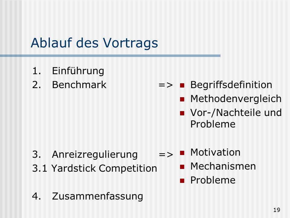 19 Ablauf des Vortrags 1. Einführung 2. Benchmark => 3. Anreizregulierung => 3.1 Yardstick Competition 4. Zusammenfassung Begriffsdefinition Methodenv