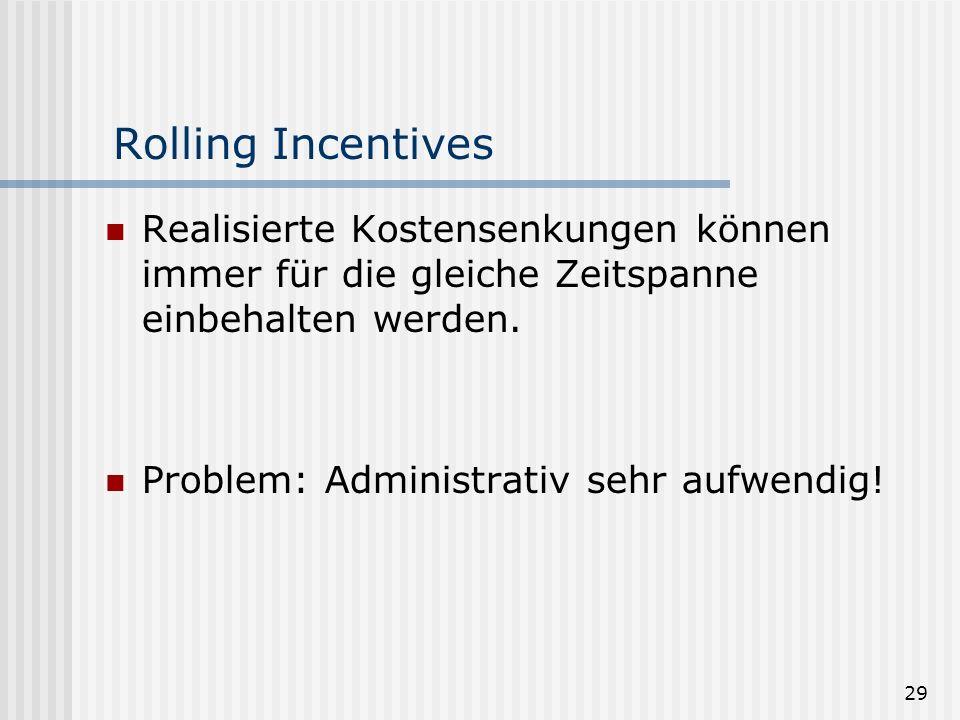 29 Rolling Incentives Realisierte Kostensenkungen können immer für die gleiche Zeitspanne einbehalten werden. Problem: Administrativ sehr aufwendig!