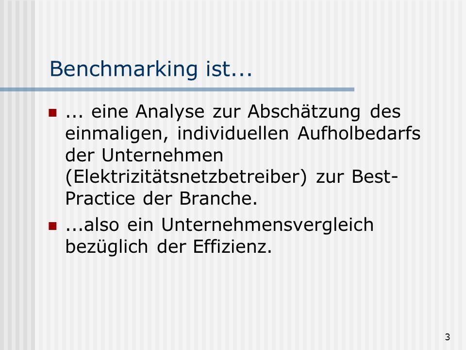 3 Benchmarking ist...... eine Analyse zur Abschätzung des einmaligen, individuellen Aufholbedarfs der Unternehmen (Elektrizitätsnetzbetreiber) zur Bes