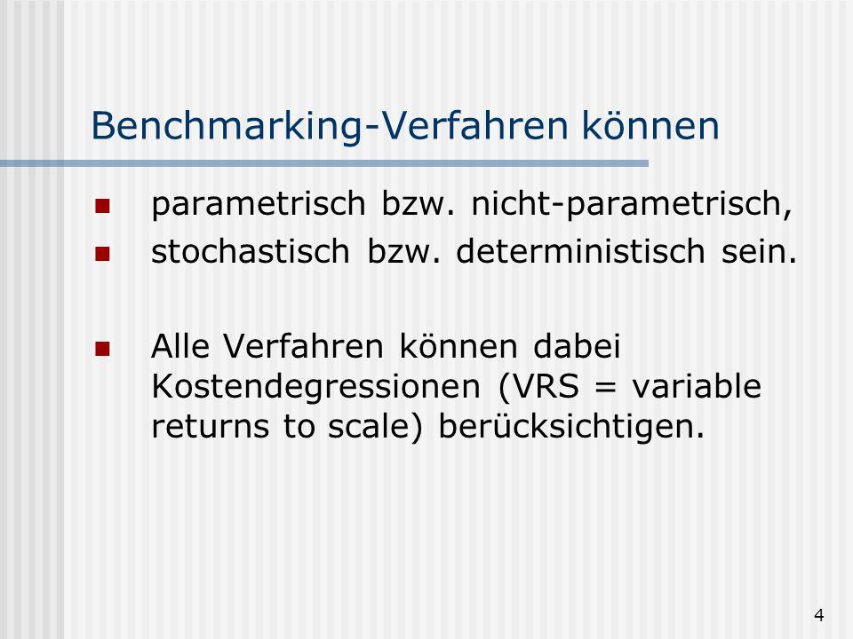 4 Benchmarking-Verfahren können parametrisch bzw. nicht-parametrisch, stochastisch bzw. deterministisch sein. Alle Verfahren können dabei Kostendegres