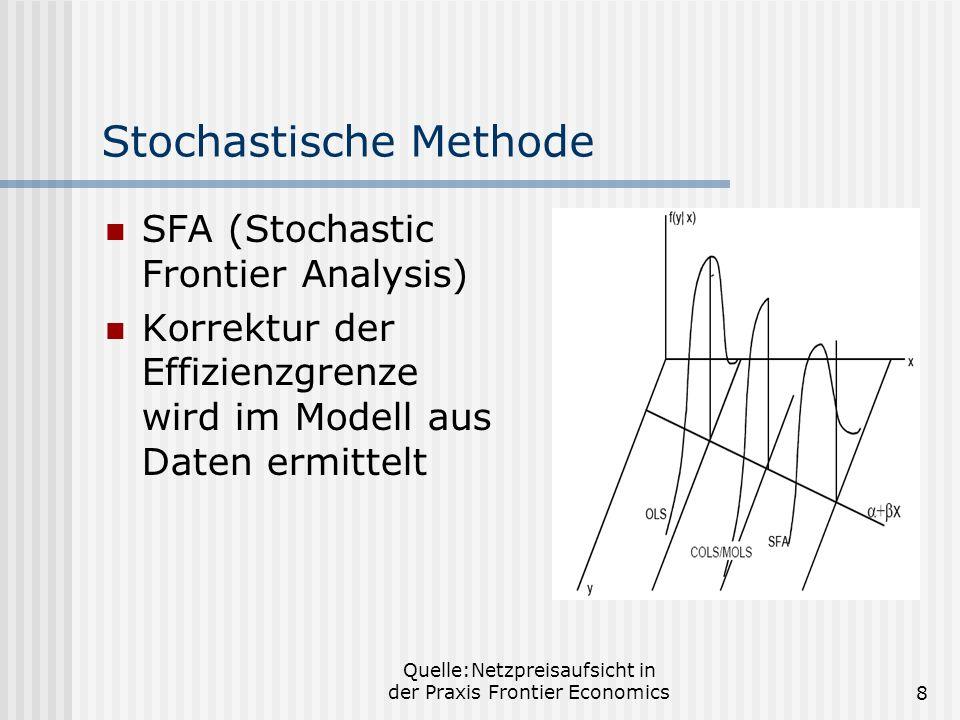 Quelle:Netzpreisaufsicht in der Praxis Frontier Economics8 Stochastische Methode SFA (Stochastic Frontier Analysis) Korrektur der Effizienzgrenze wird im Modell aus Daten ermittelt