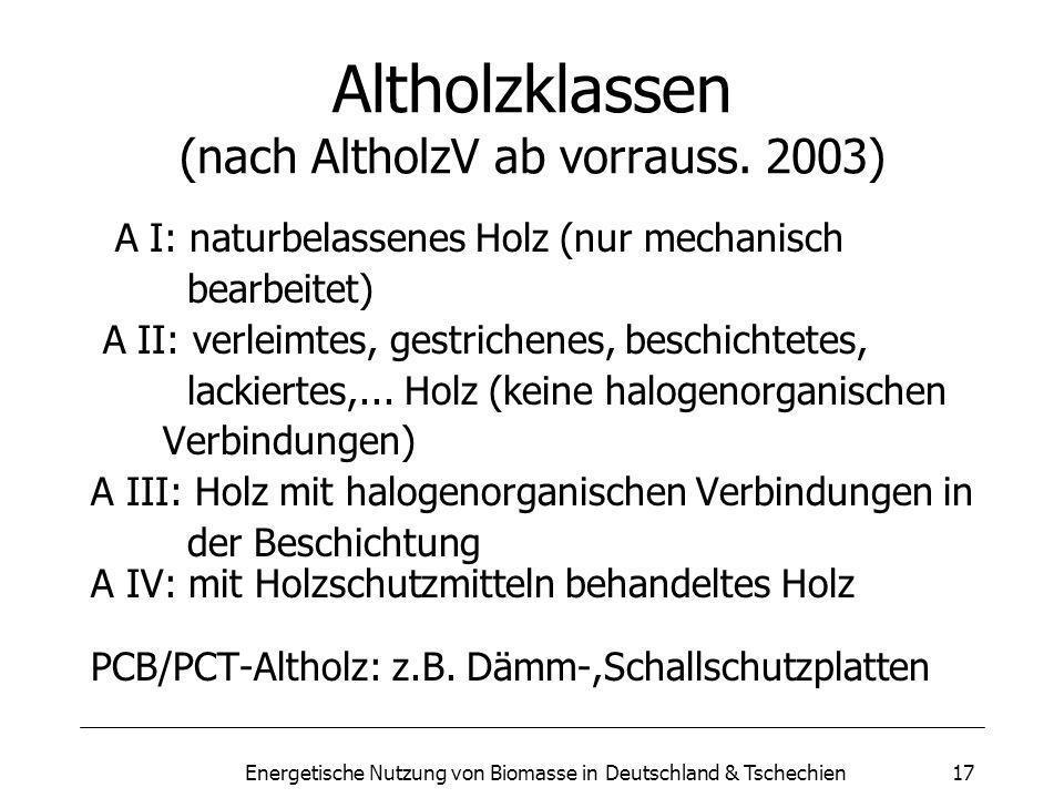 Energetische Nutzung von Biomasse in Deutschland & Tschechien17 Altholzklassen (nach AltholzV ab vorrauss.