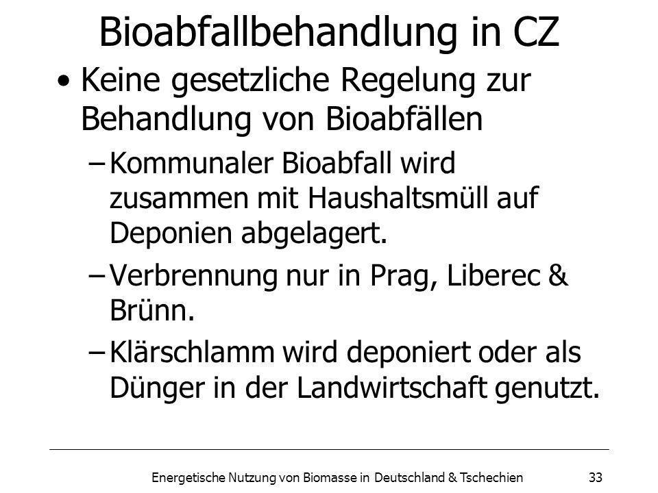 Energetische Nutzung von Biomasse in Deutschland & Tschechien33 Bioabfallbehandlung in CZ Keine gesetzliche Regelung zur Behandlung von Bioabfällen –Kommunaler Bioabfall wird zusammen mit Haushaltsmüll auf Deponien abgelagert.