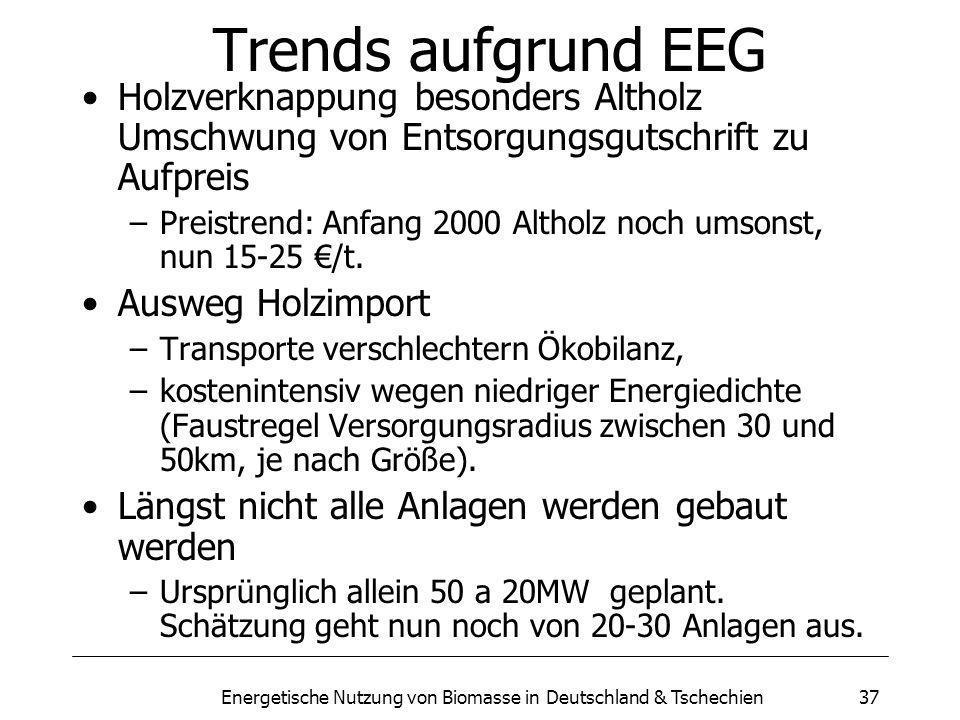 Energetische Nutzung von Biomasse in Deutschland & Tschechien37 Trends aufgrund EEG Holzverknappung besonders Altholz Umschwung von Entsorgungsgutschrift zu Aufpreis –Preistrend: Anfang 2000 Altholz noch umsonst, nun 15-25 /t.