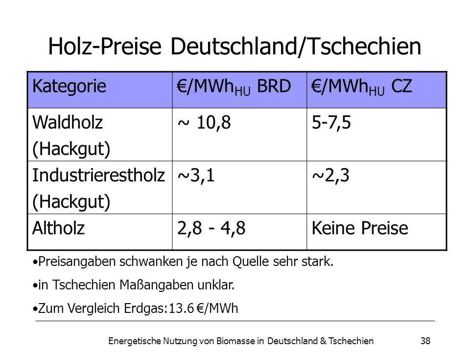 Energetische Nutzung von Biomasse in Deutschland & Tschechien38 Holz-Preise Deutschland/Tschechien Kategorie/MWh HU BRD/MWh HU CZ Waldholz (Hackgut) ~ 10,85-7,5 Industrierestholz (Hackgut) ~3,1~2,3 Altholz2,8 - 4,8Keine Preise Preisangaben schwanken je nach Quelle sehr stark.