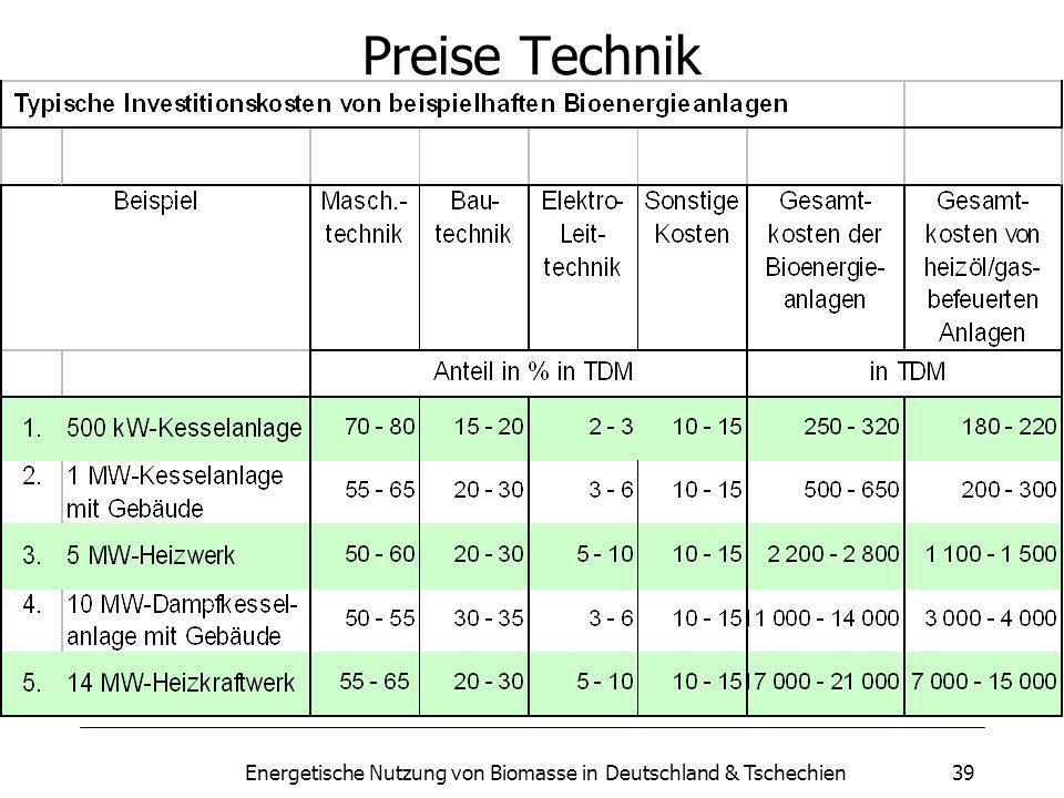 Energetische Nutzung von Biomasse in Deutschland & Tschechien39 Preise Technik