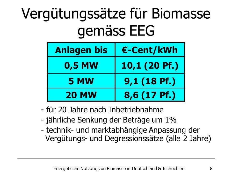 Energetische Nutzung von Biomasse in Deutschland & Tschechien8 Vergütungssätze für Biomasse gemäss EEG - für 20 Jahre nach Inbetriebnahme - jährliche Senkung der Beträge um 1% - technik- und marktabhängige Anpassung der Vergütungs- und Degressionssätze (alle 2 Jahre) Anlagen bis-Cent/kWh 0,5 MW10,1 (20 Pf.) 5 MW9,1 (18 Pf.) 20 MW8,6 (17 Pf.)