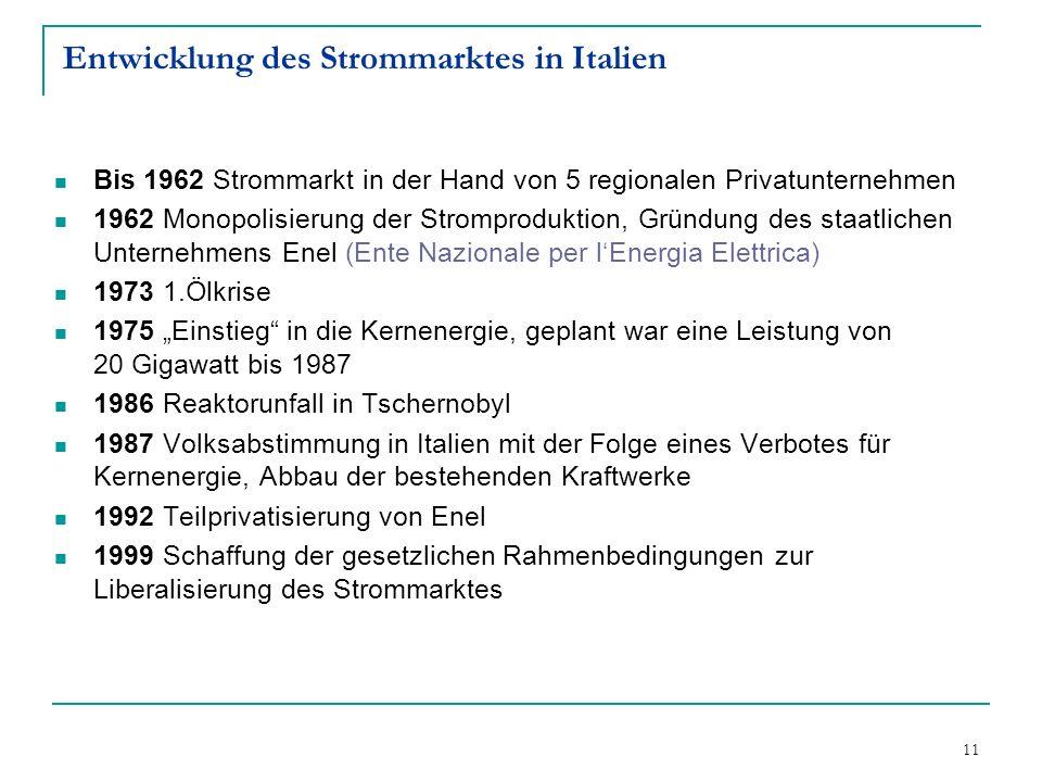 11 Entwicklung des Strommarktes in Italien Bis 1962 Strommarkt in der Hand von 5 regionalen Privatunternehmen 1962 Monopolisierung der Stromproduktion