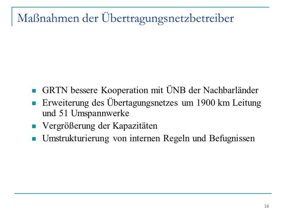 16 Maßnahmen der Übertragungsnetzbetreiber GRTN bessere Kooperation mit ÜNB der Nachbarländer Erweiterung des Übertagungsnetzes um 1900 km Leitung und