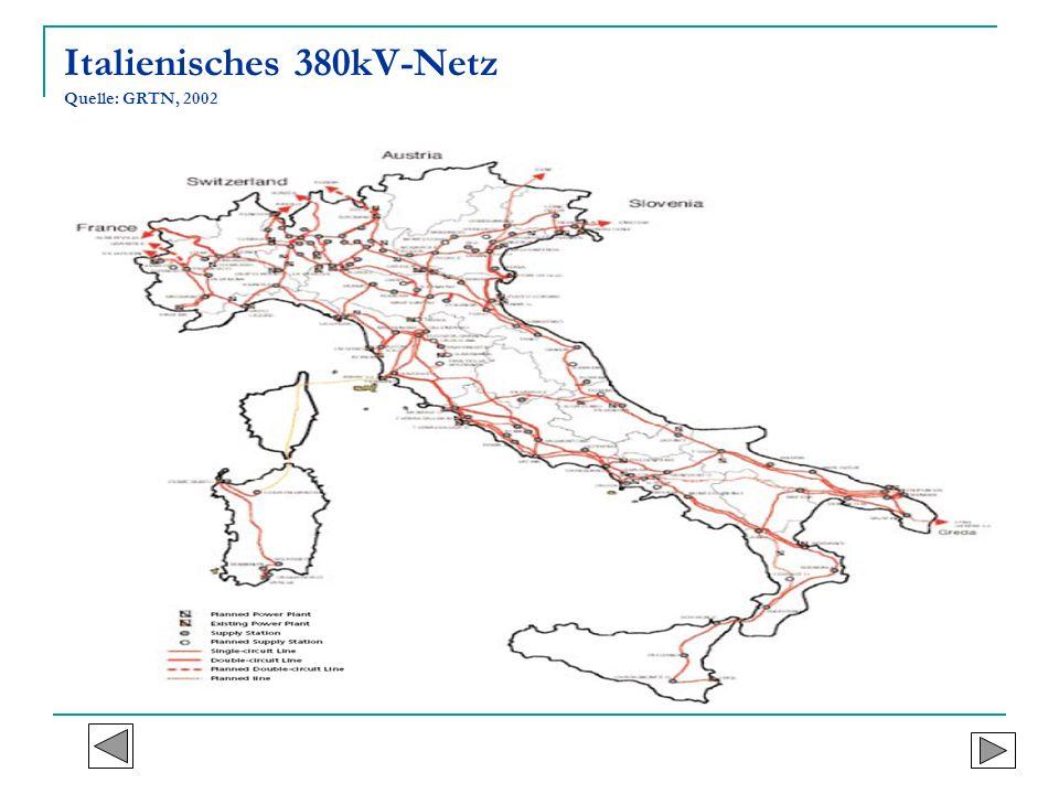 19 Italienisches 380kV-Netz Quelle: GRTN, 2002
