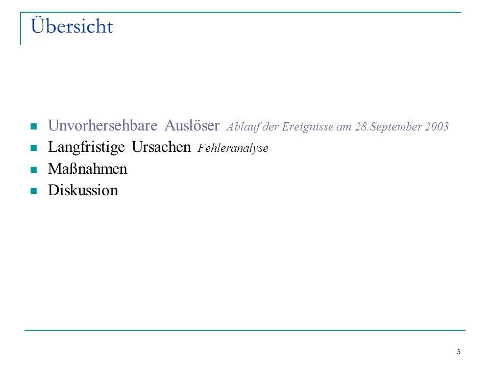 3 Übersicht Unvorhersehbare Auslöser Ablauf der Ereignisse am 28.September 2003 Langfristige Ursachen Fehleranalyse Maßnahmen Diskussion