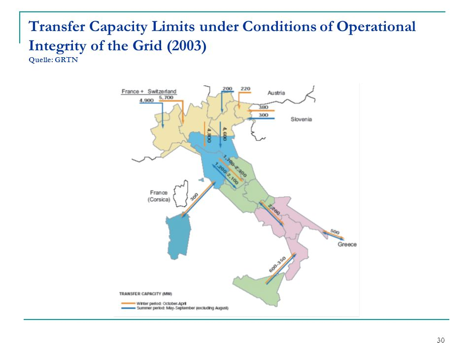 30 Transfer Capacity Limits under Conditions of Operational Integrity of the Grid (2003) Quelle: GRTN