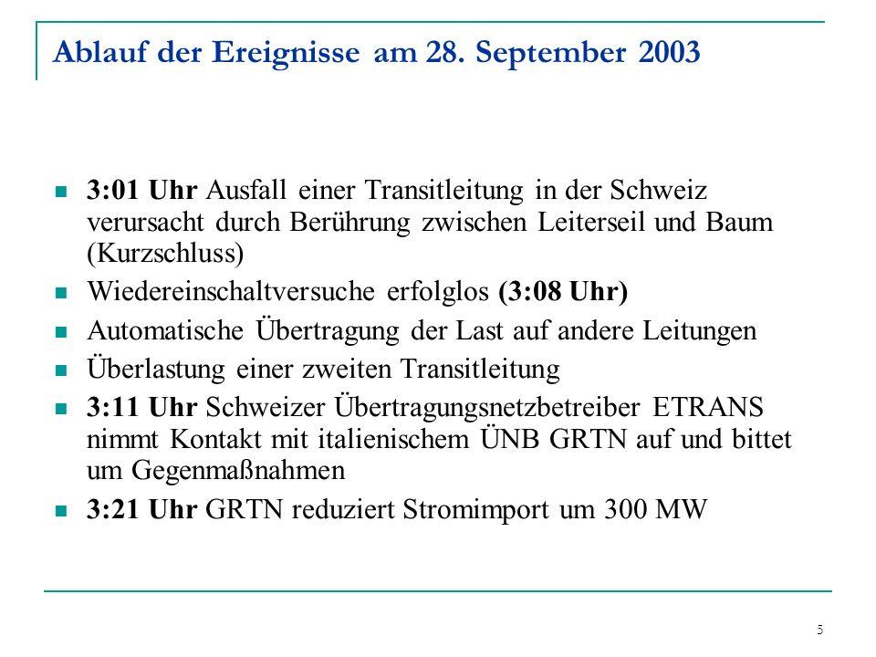 5 Ablauf der Ereignisse am 28. September 2003 3:01 Uhr Ausfall einer Transitleitung in der Schweiz verursacht durch Berührung zwischen Leiterseil und