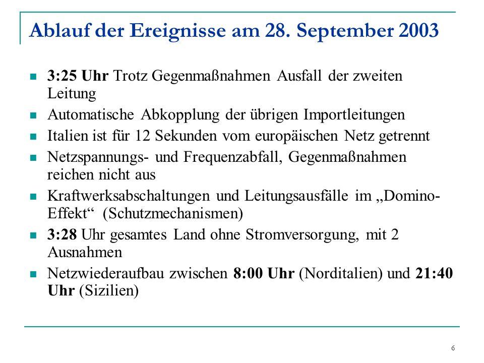 6 Ablauf der Ereignisse am 28. September 2003 3:25 Uhr Trotz Gegenmaßnahmen Ausfall der zweiten Leitung Automatische Abkopplung der übrigen Importleit