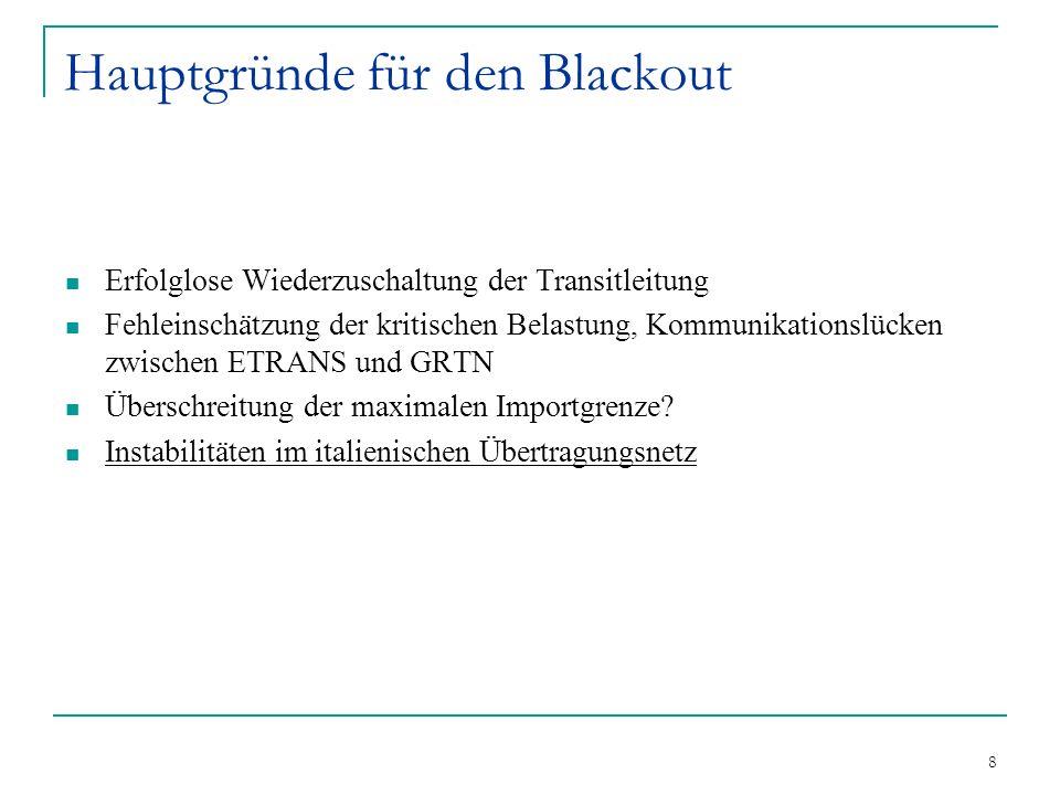 8 Hauptgründe für den Blackout Erfolglose Wiederzuschaltung der Transitleitung Fehleinschätzung der kritischen Belastung, Kommunikationslücken zwische