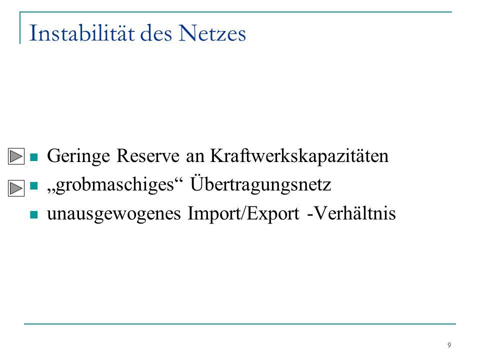 20 Deutsches Netz