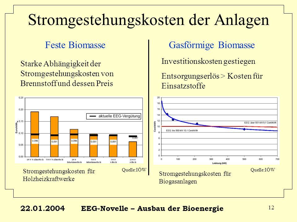 22.01.2004EEG-Novelle – Ausbau der Bioenergie 12 Stromgestehungskosten der Anlagen Feste BiomasseGasförmige Biomasse Starke Abhängigkeit der Stromgest