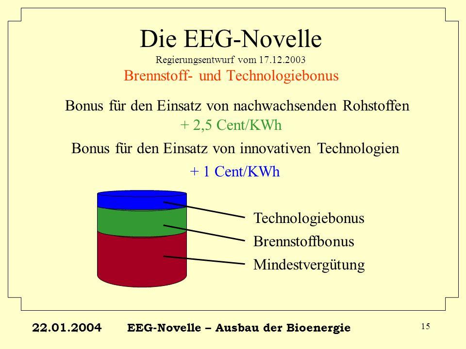 22.01.2004EEG-Novelle – Ausbau der Bioenergie 15 Die EEG-Novelle Regierungsentwurf vom 17.12.2003 Brennstoff- und Technologiebonus Bonus für den Einsa