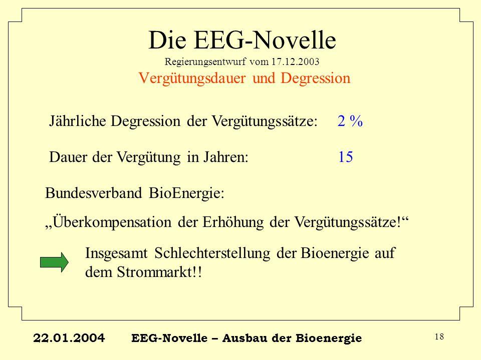 22.01.2004EEG-Novelle – Ausbau der Bioenergie 18 Jährliche Degression der Vergütungssätze: 2 % Dauer der Vergütung in Jahren:15 Bundesverband BioEnerg