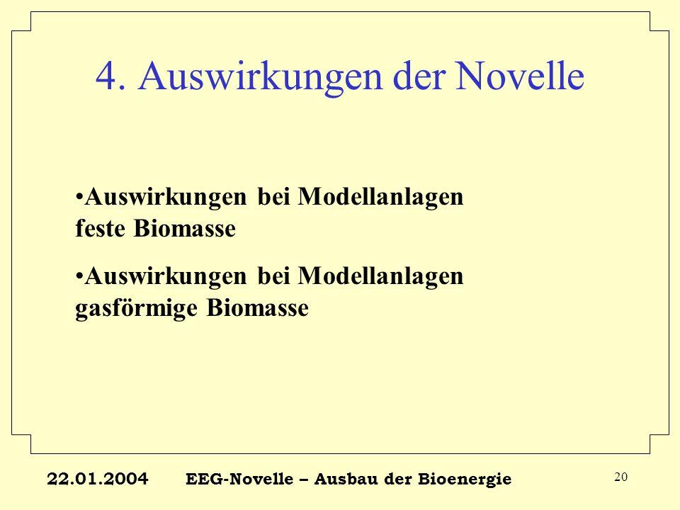 22.01.2004EEG-Novelle – Ausbau der Bioenergie 20 4. Auswirkungen der Novelle Auswirkungen bei Modellanlagen feste Biomasse Auswirkungen bei Modellanla