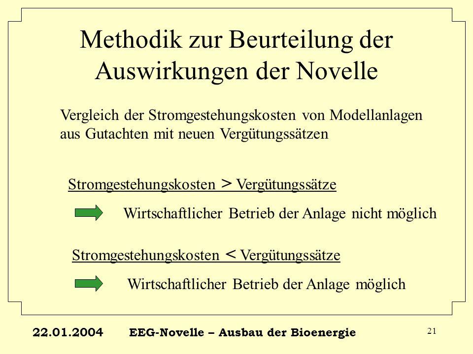 22.01.2004EEG-Novelle – Ausbau der Bioenergie 21 Methodik zur Beurteilung der Auswirkungen der Novelle Vergleich der Stromgestehungskosten von Modella