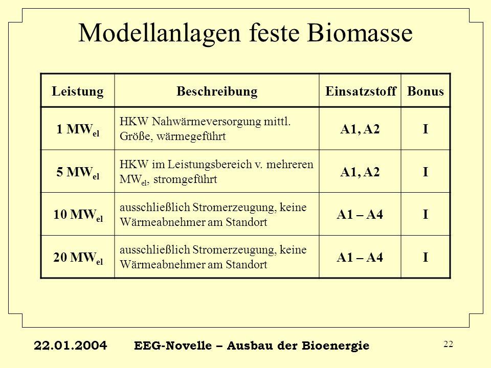 22.01.2004EEG-Novelle – Ausbau der Bioenergie 22 Modellanlagen feste Biomasse LeistungBeschreibungEinsatzstoffBonus 1 MW el HKW Nahwärmeversorgung mit