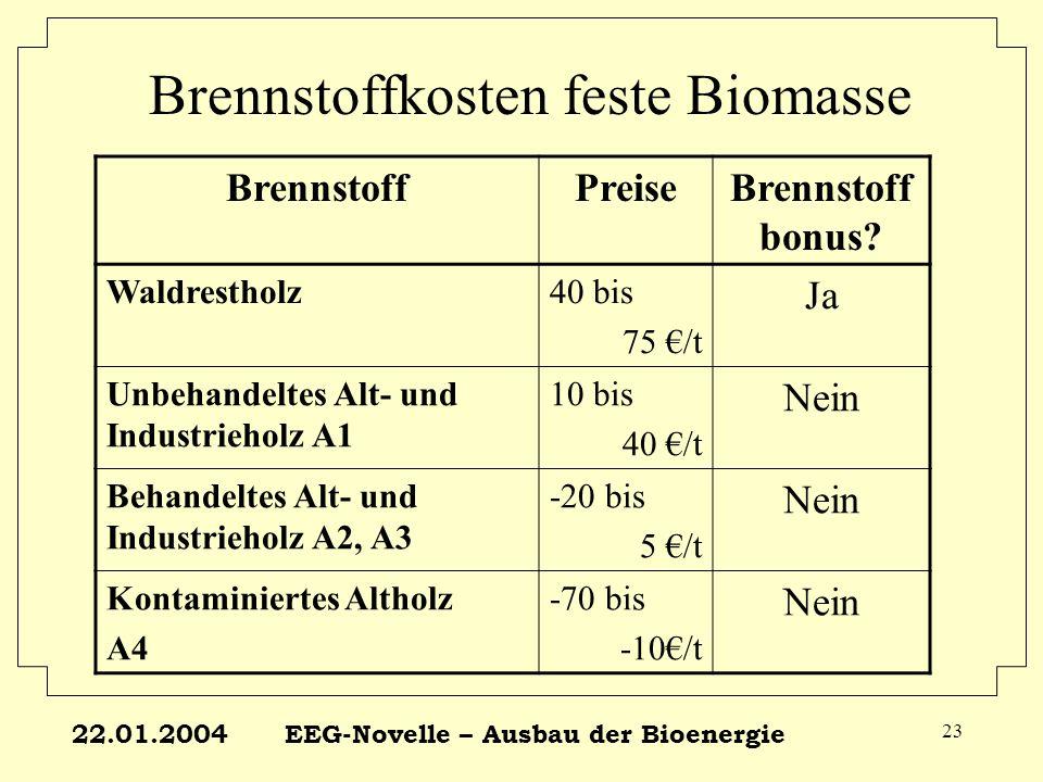 22.01.2004EEG-Novelle – Ausbau der Bioenergie 23 Brennstoffkosten feste Biomasse BrennstoffPreiseBrennstoff bonus? Waldrestholz40 bis 75 /t Ja Unbehan