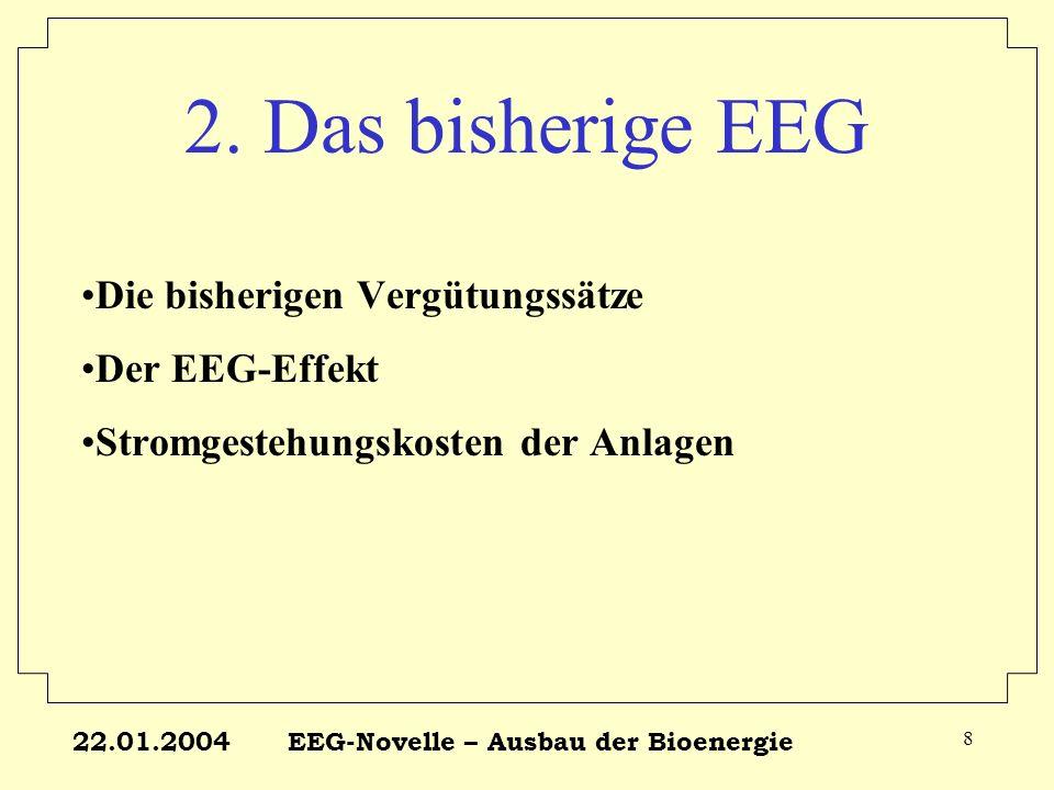22.01.2004EEG-Novelle – Ausbau der Bioenergie 9 Bisherige Einspeisevergütung: Anlagengröße in KW Vergütung in Cent/KWh bis 50010,23 501 – 5.0009,21 5.001 - 20.0008,7 In Kraft seit April 2000 1% jährliche Degression der Vergütung ab 1.1.2002 Dauer der Vergütung : 20 Jahre Die bisherigen Vergütungssätze