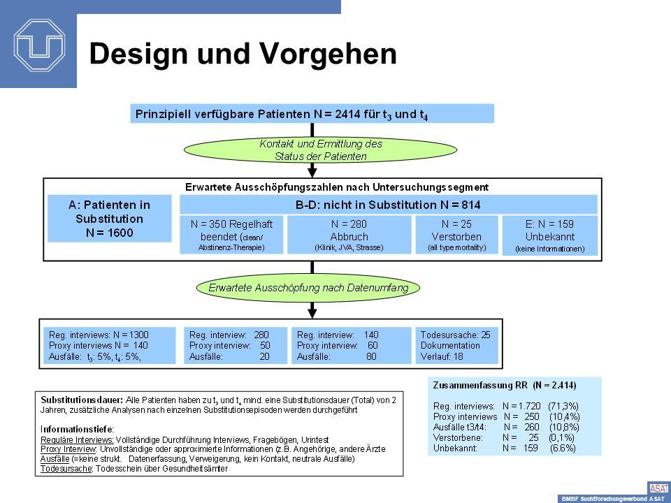 BMBF Suchtforschungsverbund ASAT Design und Vorgehen
