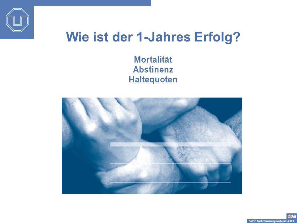 BMBF Suchtforschungsverbund ASAT Wie ist der 1-Jahres Erfolg? Mortalität Abstinenz Haltequoten