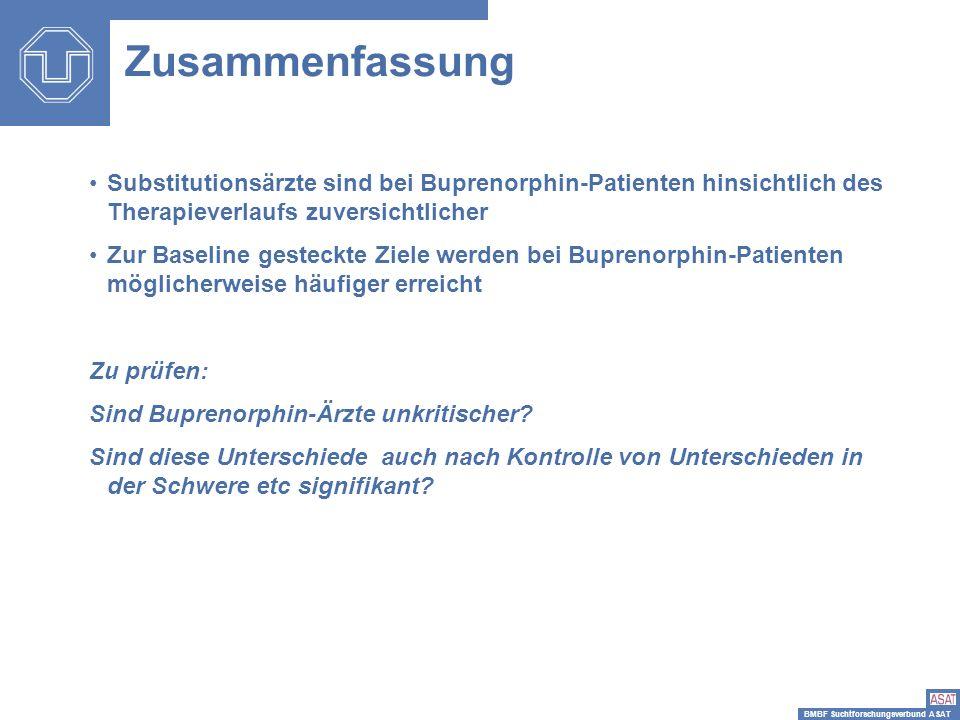 BMBF Suchtforschungsverbund ASAT Substitutionsärzte sind bei Buprenorphin-Patienten hinsichtlich des Therapieverlaufs zuversichtlicher Zur Baseline ge