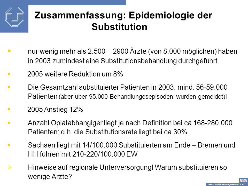 BMBF Suchtforschungsverbund ASAT Zusammenfassung: Epidemiologie der Substitution nur wenig mehr als 2.500 – 2900 Ärzte (von 8.000 möglichen) haben in