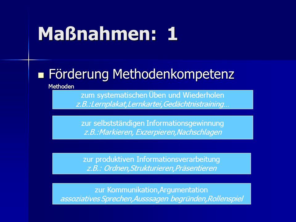 Maßnahmen: 1 Förderung Methodenkompetenz Förderung Methodenkompetenz Methoden Methoden zur selbstständigen Informationsgewinnung z.B.:Markieren, Exzer