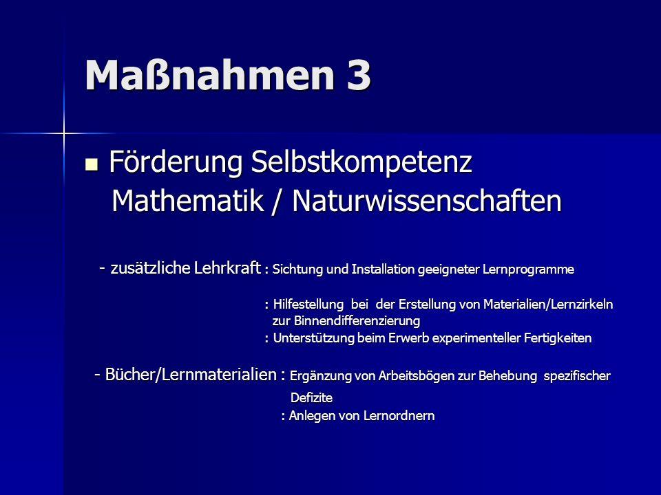 Maßnahmen 3 Förderung Selbstkompetenz Förderung Selbstkompetenz Mathematik / Naturwissenschaften Mathematik / Naturwissenschaften - zusätzliche Lehrkr