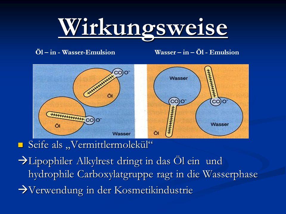 Wirkungsweise Seife als Vermittlermolekül Lipophiler Alkylrest dringt in das Öl ein und hydrophile Carboxylatgruppe ragt in die Wasserphase Verwendung