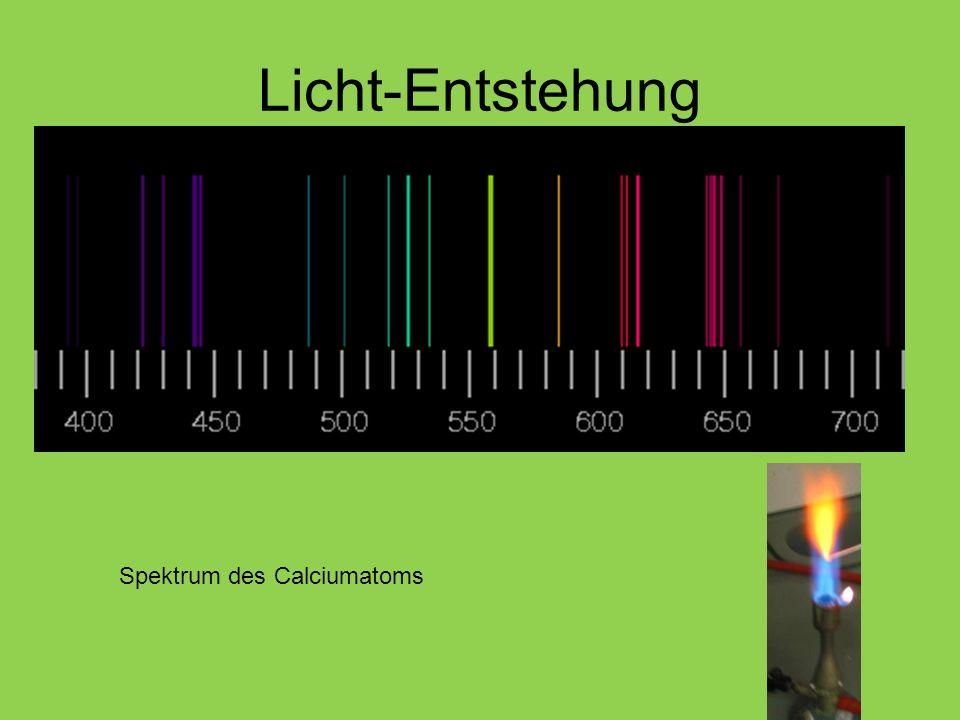 Licht-Entstehung Spektrum des Calciumatoms