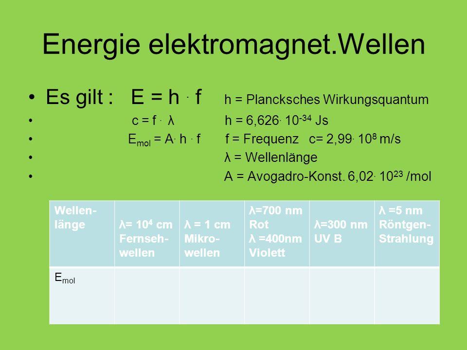 Energie elektromagnet.Wellen Es gilt : E = h. f h = Plancksches Wirkungsquantum c = f. λ h = 6,626. 10 -34 Js E mol = A. h. f f = Frequenz c= 2,99. 10