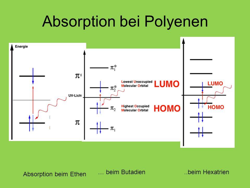 Absorption bei Polyenen Absorption beim Ethen … beim Butadien..beim Hexatrien