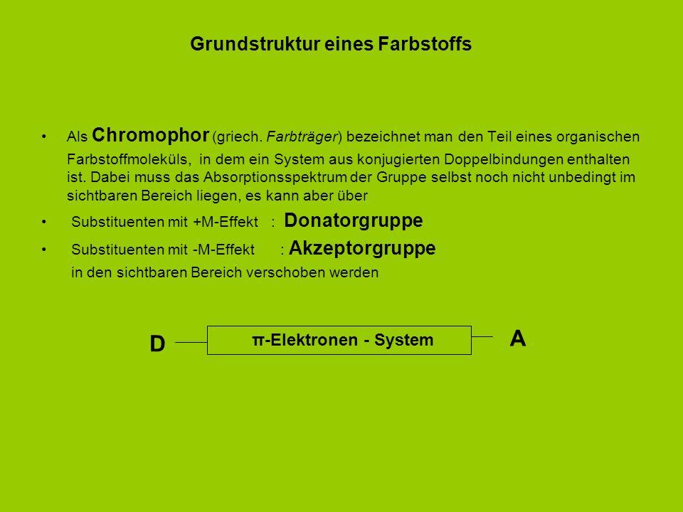 Grundstruktur eines Farbstoffs Als Chromophor (griech. Farbträger) bezeichnet man den Teil eines organischen Farbstoffmoleküls, in dem ein System aus