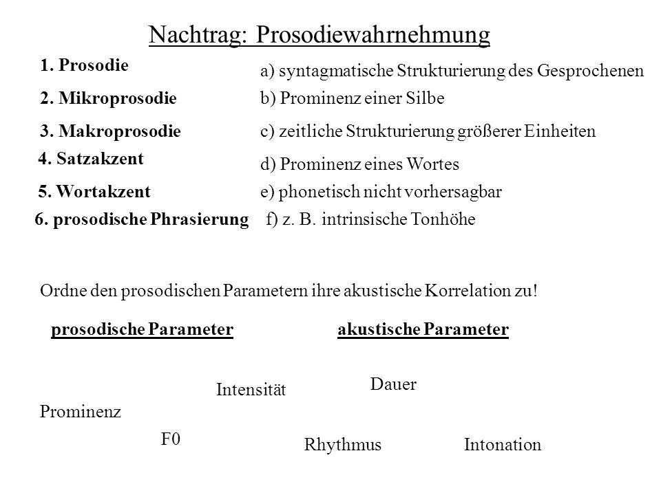 1. Prosodie 2. Mikroprosodie 3. Makroprosodie akustische Parameterprosodische Parameter 5. Wortakzent 4. Satzakzent a) syntagmatische Strukturierung d